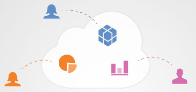 lumira cloud