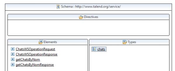 talend.webservice.wsdl8